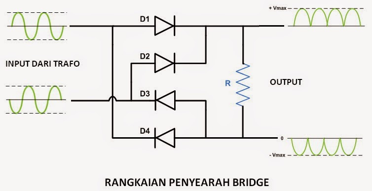 Ilmu Elektronika Rangkaian Dioda Penyearah Rectifier