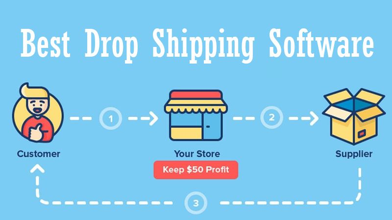 Best Drop Shipping Software