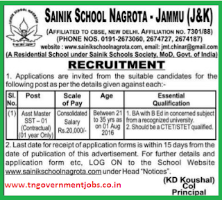 Applications are invited for Assistant Master (SST) post in Sainik School Nagrota under contract basis appointment