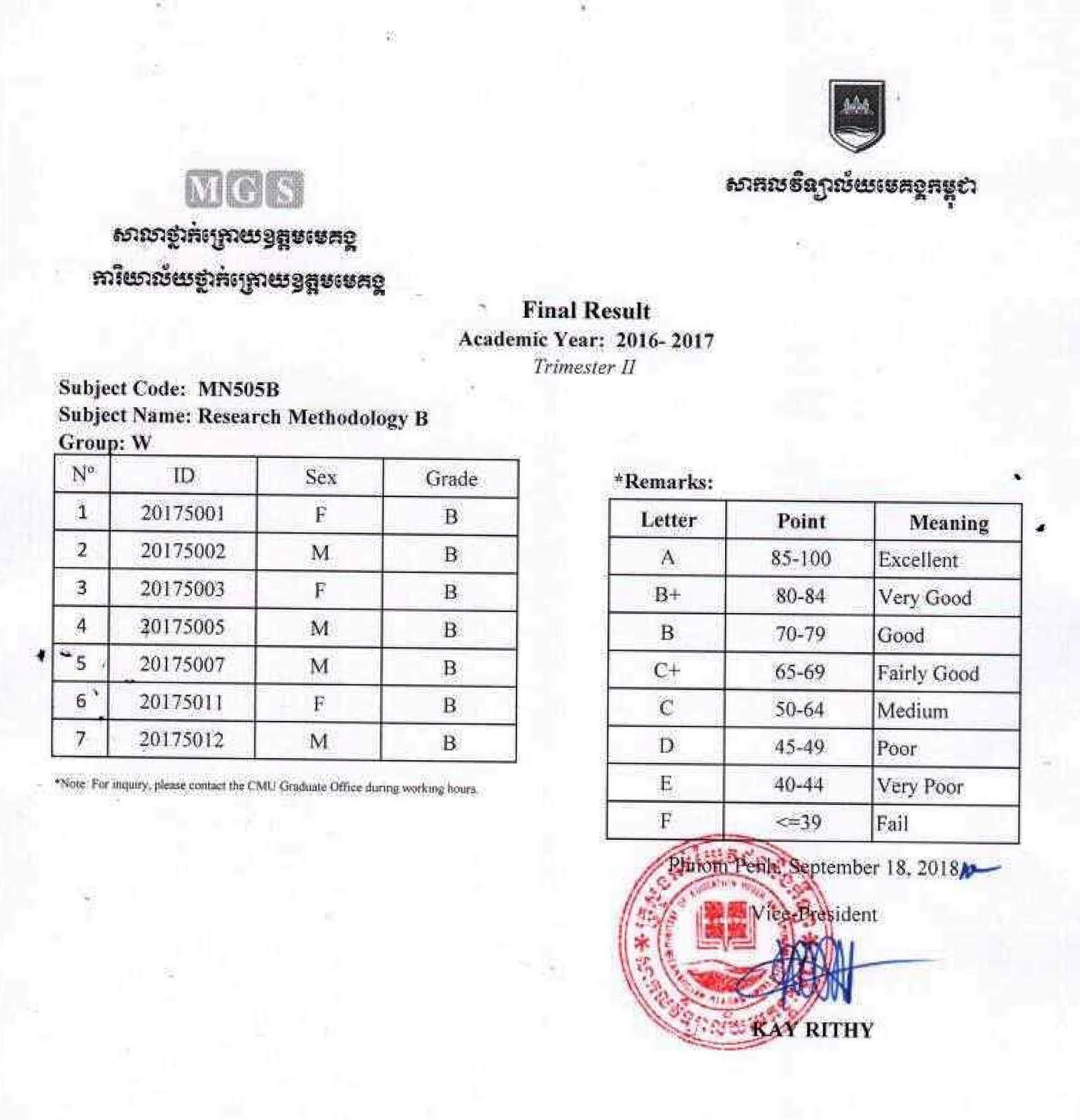 MBA Final Exam Result for Term 2 ~ Mekong Training Center