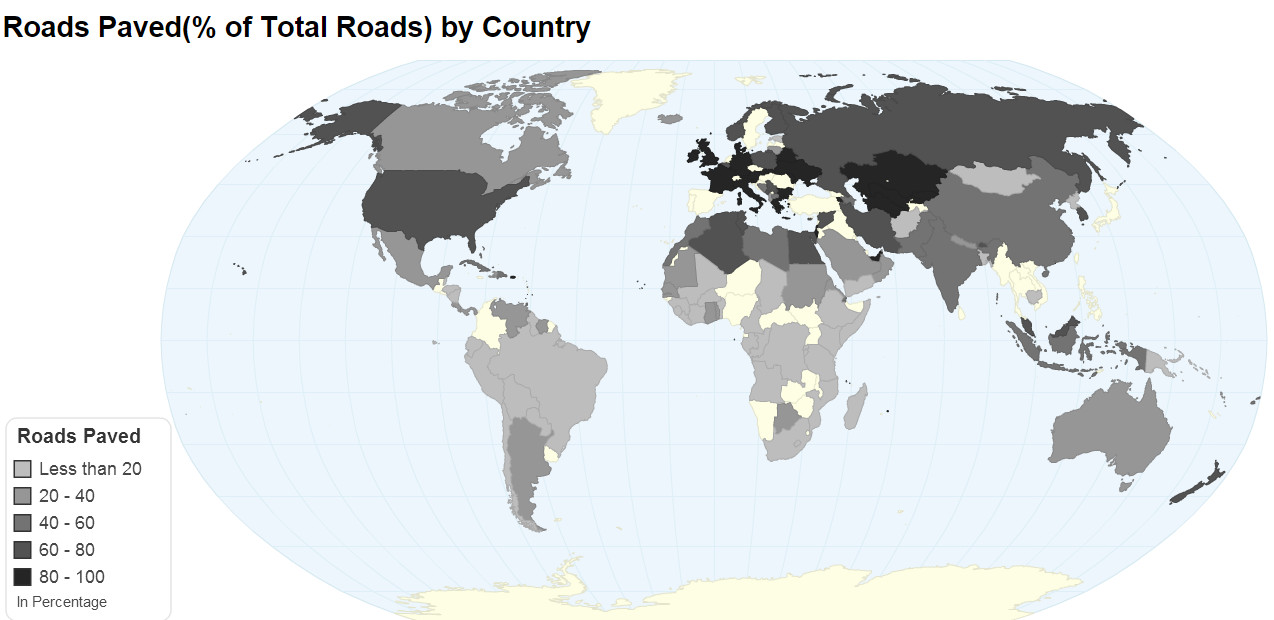 Roads paved (% of total roads)