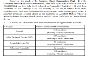 UPSC Combined Medical Services Examination, 2018 Final Result Declared - Check Now