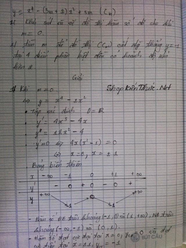 bài tập mẫu khảo sát hàm số trùng phương trang 1