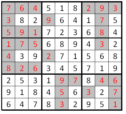 Classic Sudoku (Fun With Sudoku #33) Solution