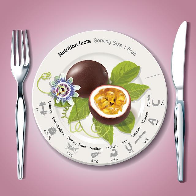 Giá trị dinh dưỡng trong quả ...