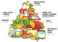 http://www.vedoque.com/juegos/juego.php?j=los-alimentos