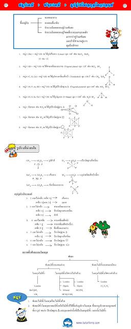 เรื่องรูปร่างโมเลกุลโควาเลนต์