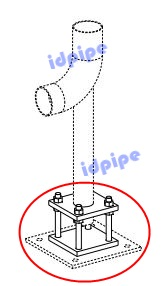 Adjustable Support Pompa