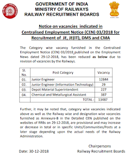 RRB JE Vacancy Revision notice