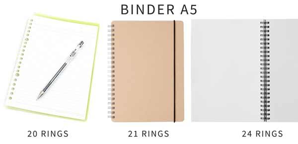 ukuran kertas binder a5