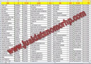 Database Nomor Handphone - Database Nasabah - Jual Database Nasabah