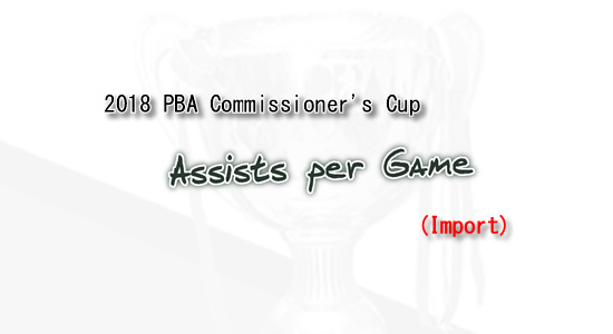 List of Assists per game leaders 2018 PBA Commissioner's Cup (Imports)