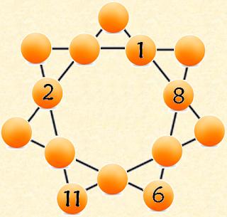 Clique na figura para acessar a animação
