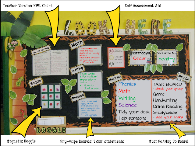 classroom bulletin board showing students what to do next