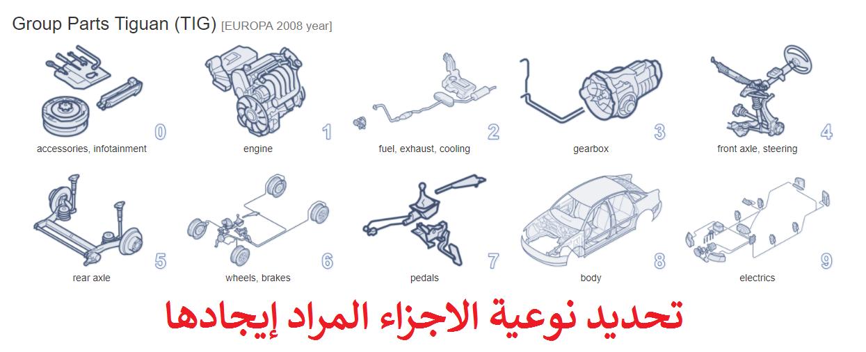موقع رائع يقدم جميع كتالوجات قطع غيار السيارات Part Catalogs