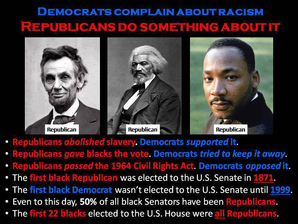 The History of Racism