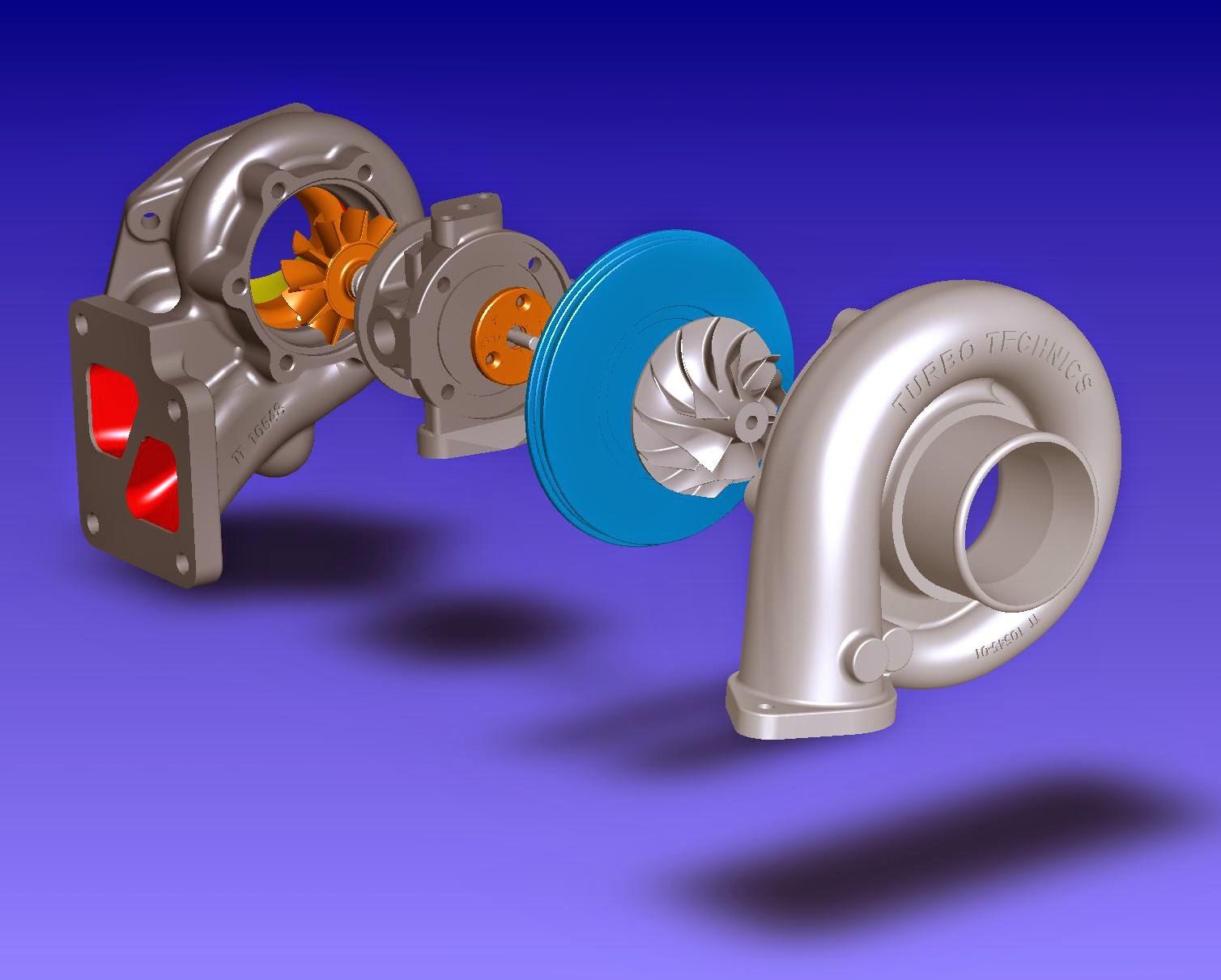 MX5 Turbo Guide