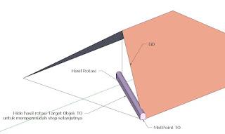 Cara Memposisikan Objek pada Bidang Diagonal - Sketchup Tutorial