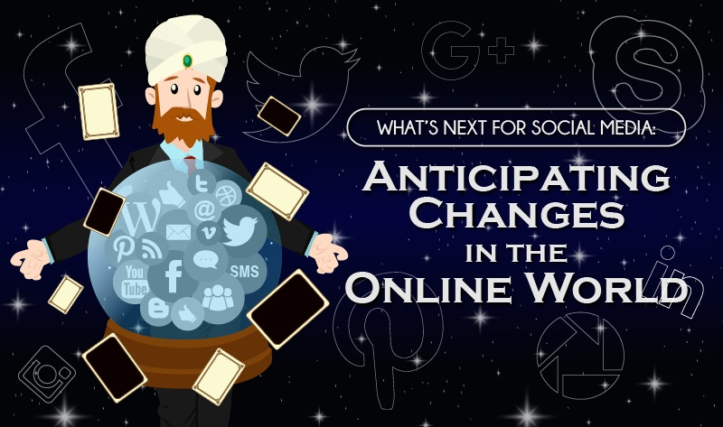 What's Next for Social Media Marketing: Anticipating Changes in the Online World - infographic