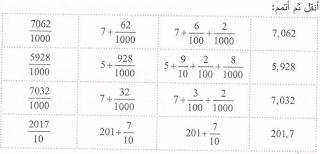 تمارين الأعداد العشرية للأولى متوسط decimal5.PNG