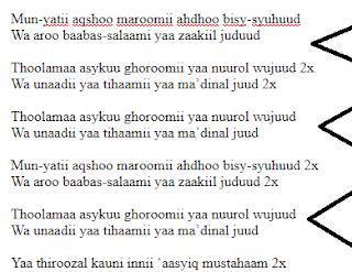 Dibawah ini merupakan lirik lagu sholawat dari Syubbanul Muslimin yang berjudul Tholama As Lirik Sholawat Syubbanul Muslimin - Tholama Asyku Ghoromi [Latin Indonesia] Voc. Lukmanul Hakim