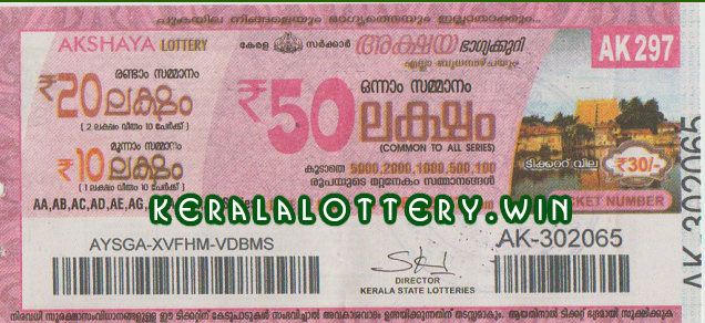 keralalottery.win -Akshaya