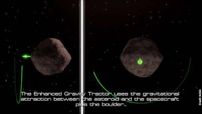 What Is NASA's Asteroid Redirect Mission?