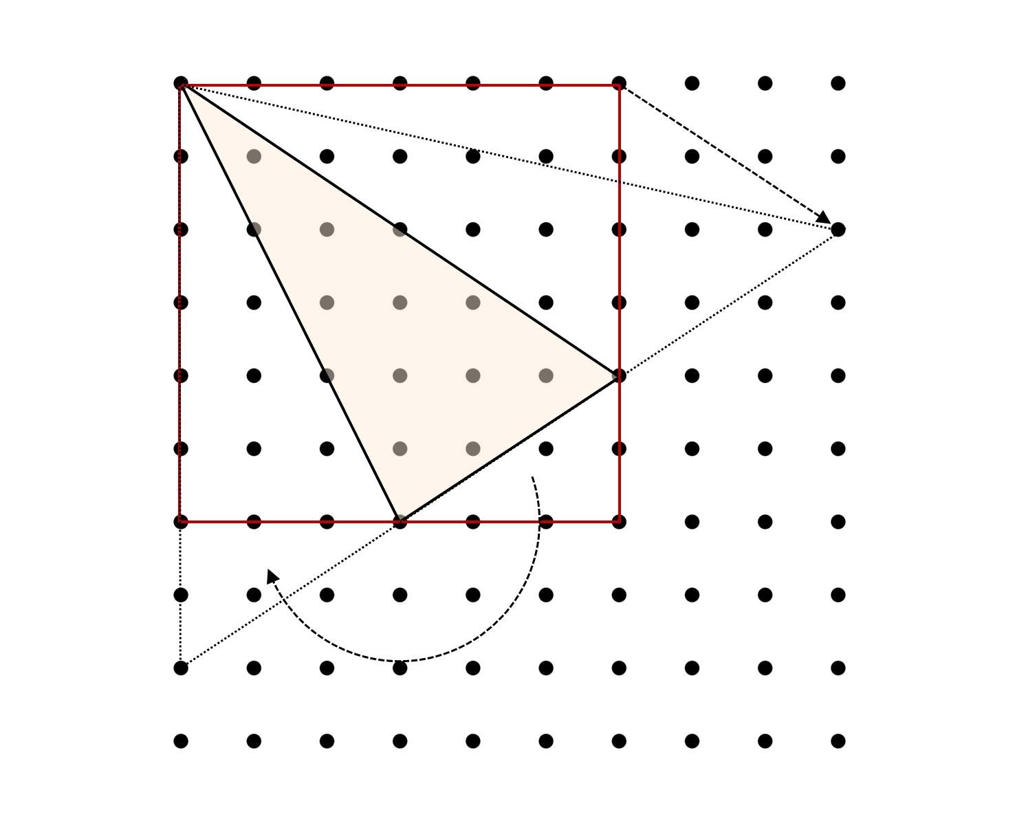 median don steward mathematics teaching  triangles inside squares