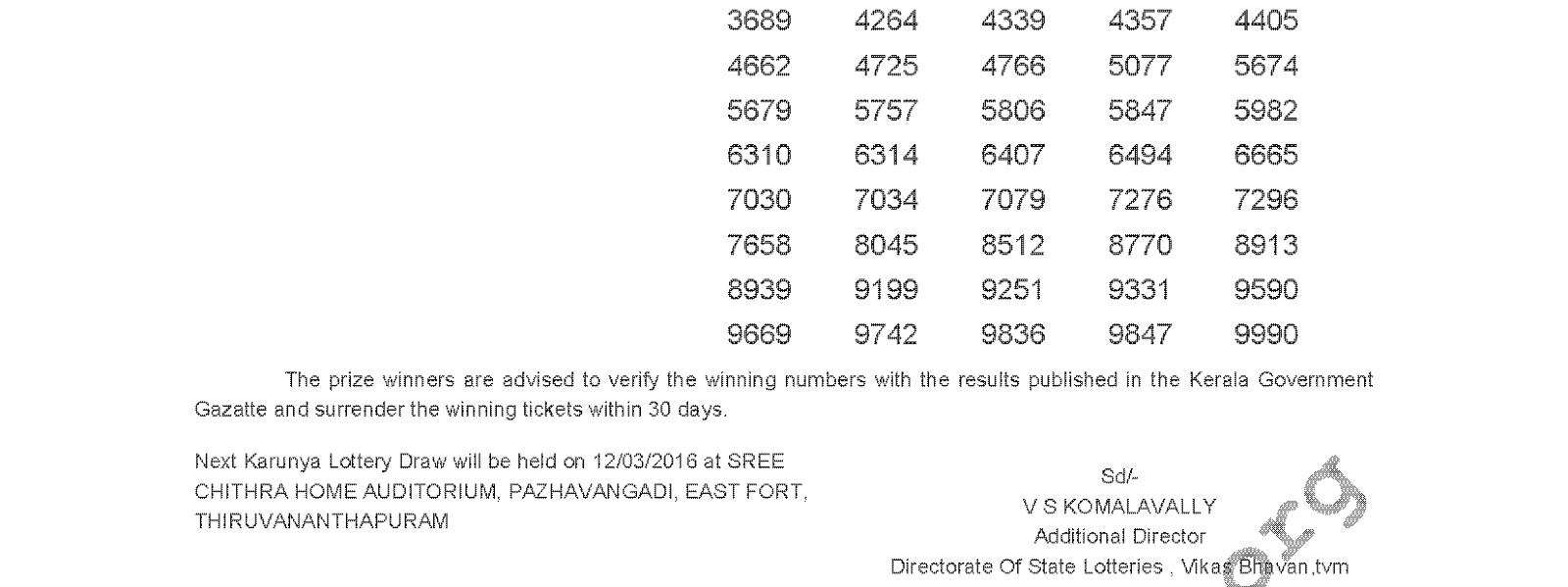 Karunya Lottery KR 231 Result 05-03-2016