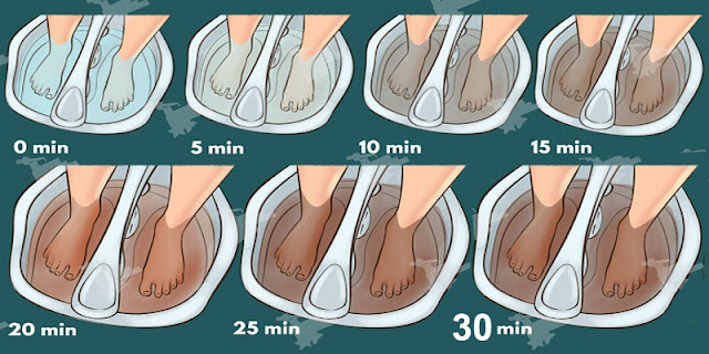 Did You Know That You Can Detox Your Body Through Your Feet