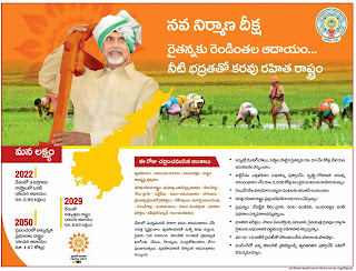 NAVANIRMANAM GOVT ADVERTISEMENT