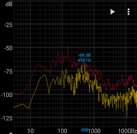 Graph of office sound pressure with modified switch turned on