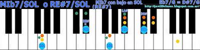 acorde piano chord (RE#7 con bajo en SOL) o (MIb7 bajo en SOL)
