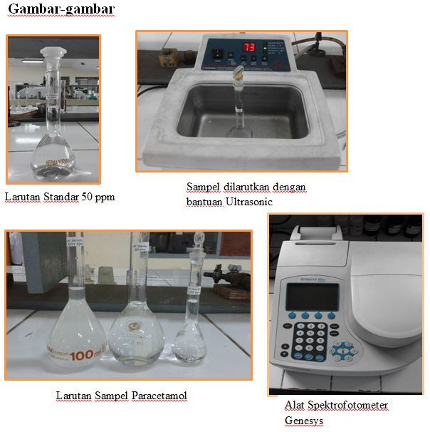 Laporan Penetapan Kadar Paracetamol Metode Spektrofotometri Uv-Vis