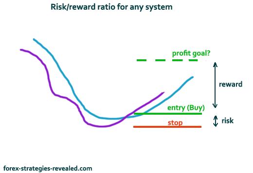 Trade idea management system