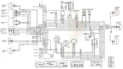 kawasaki kz400 1975 electrical wiring diagram all about wiring rh diagramonwiring blogspot com Kawasaki Mule Wiring-Diagram 1975 kawasaki ke 175 wiring diagram