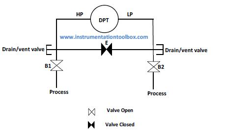 Differential pressure transmitter hook up drawing