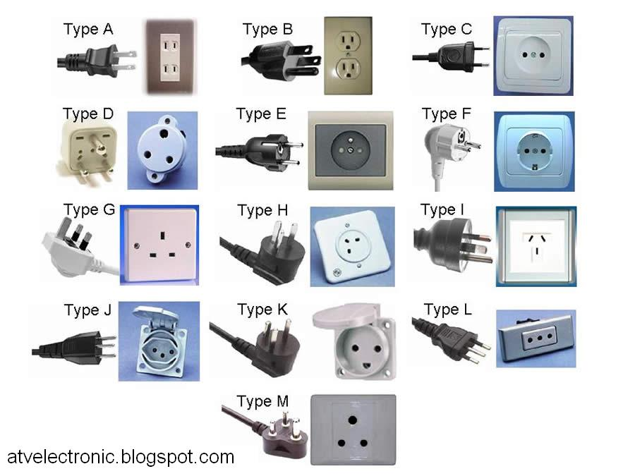 Electronics Electrical Plug Amp Socket Connector Types