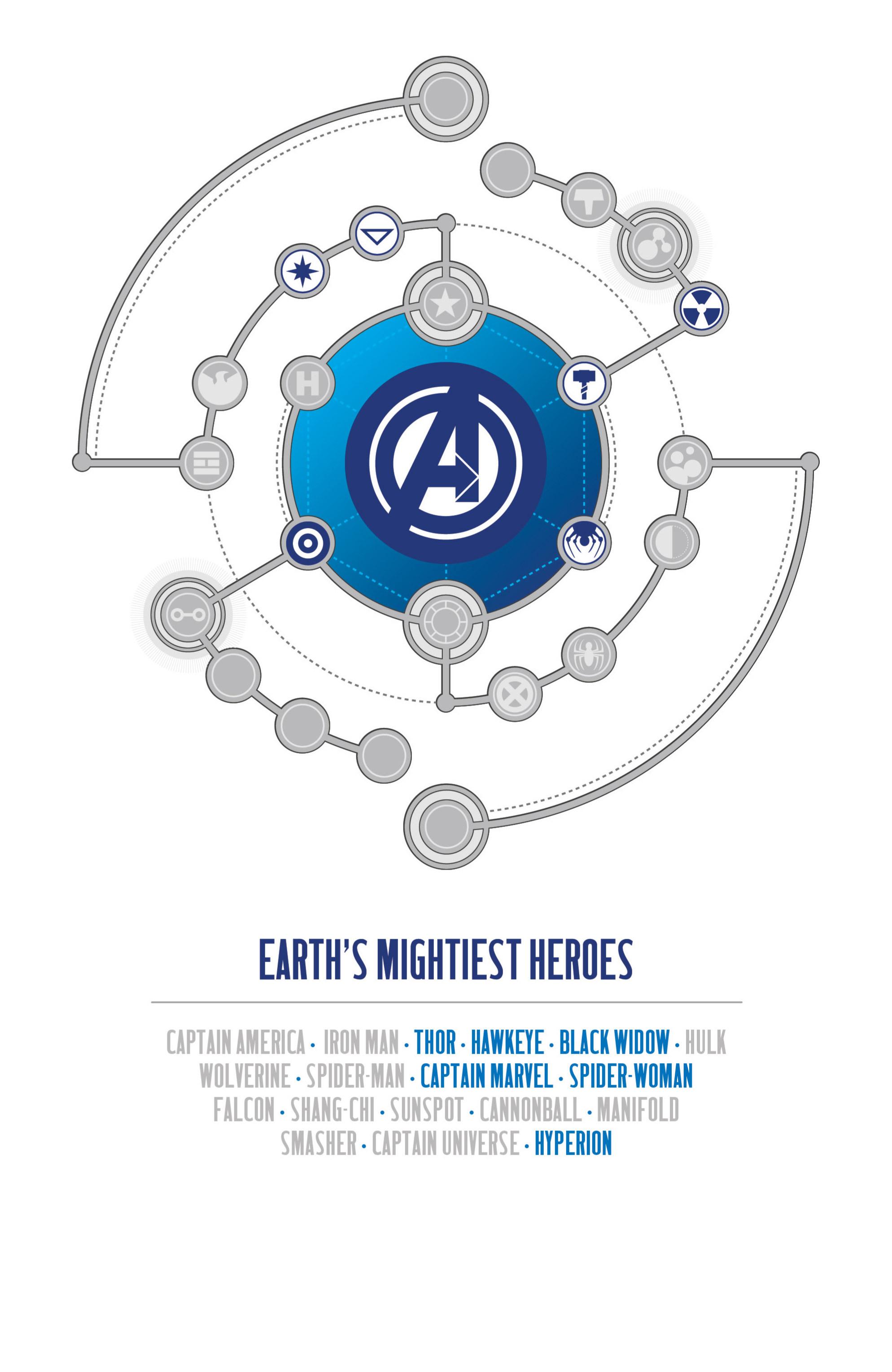 Read online Avengers (2013) comic -  Issue #Avengers (2013) _TPB 1 - 80