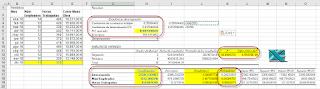 Análisis de Regresión Lineal Múltiple-Excel