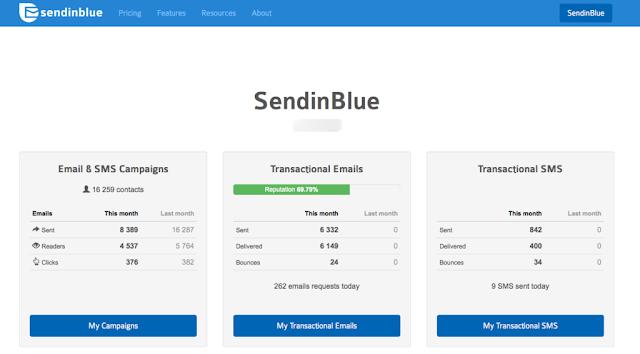 SendinBlue est le meilleur tableau de bord marketing tout-en-un pour les entreprises