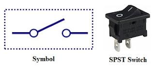 Gambar-simbol-saklar-SPST