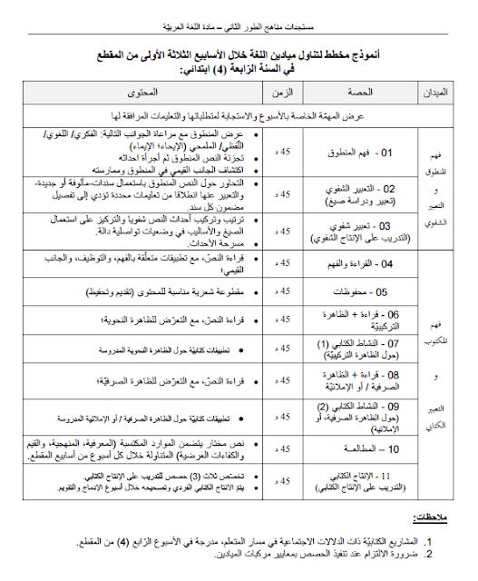 مخطط تناول ميادين اللغة خلال الأسبوع لسنة الرابعة إبتدائي وفق منهاج الطور الثاني