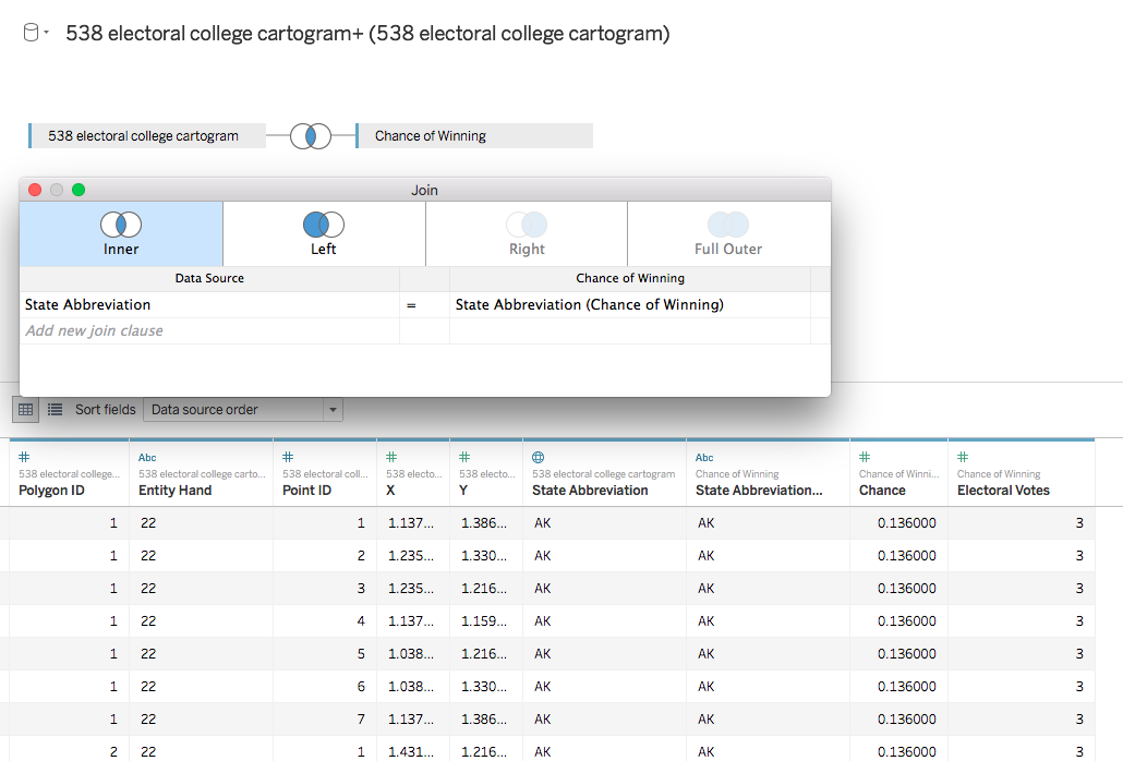 How to create an electoral-college cartogram in Tableau