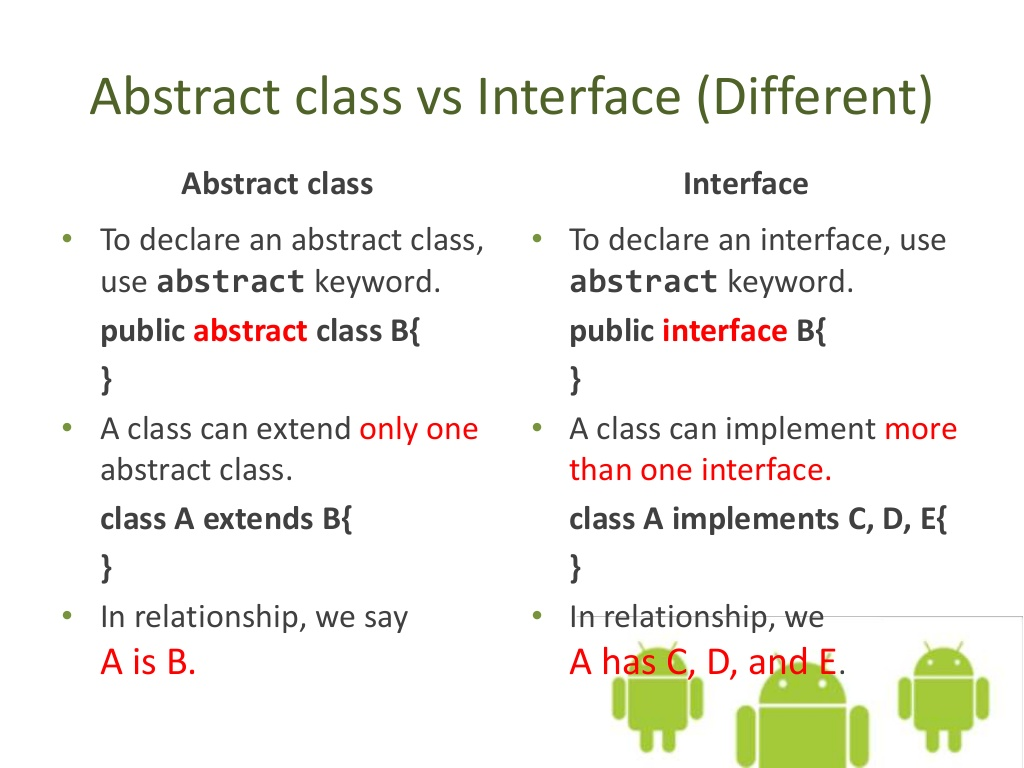 what is difference between interface and abstract class in java difference between abstract class and interface in java