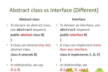 Interface Vs Abstract Class In Java With Realtime Example