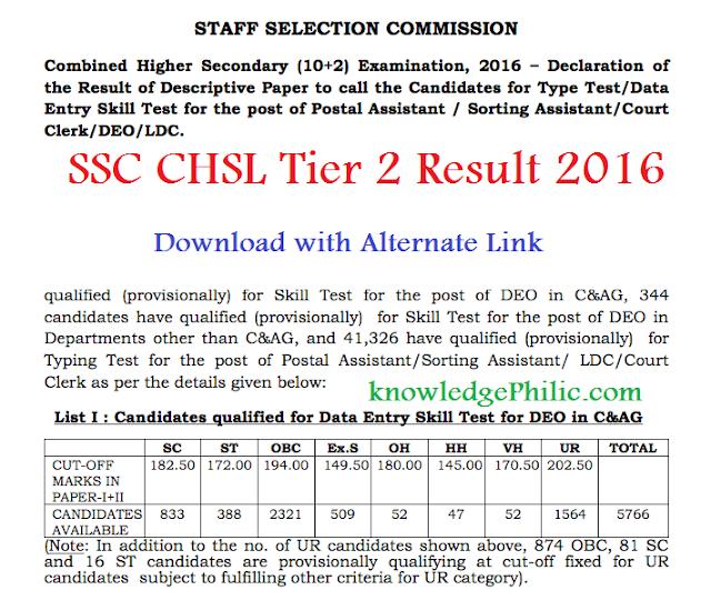 SSC CHSL 2016 Descriptive Paper Result Declared, Download with Alternate Link