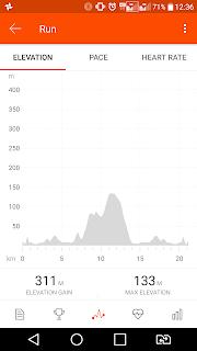 Conwy half hill profile