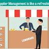 Cara Mudah Mencari Supplier Tangan Pertama Secara Online