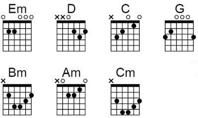 chord gitar ungu apalah artinya cinta